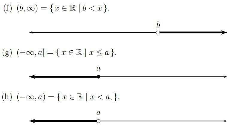 Interval notation2