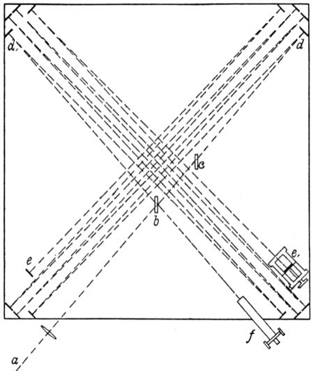 Michelson–Morley experiment
